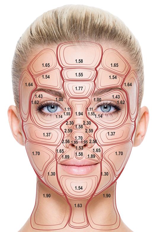 Je huid verschilt van dikte per lichaamsdeel.